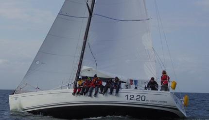 Positionen an Bord einer Yacht